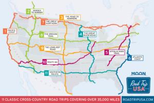 Le strade panoramiche negli USA